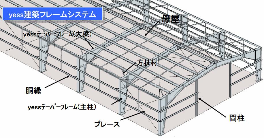 yess建築 - フレーミングシステム - CAD画像