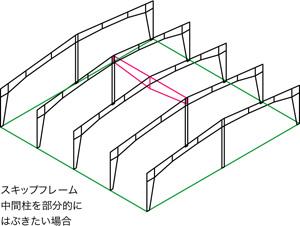 yess建築 - フレーミングシステム - スキップフレーム